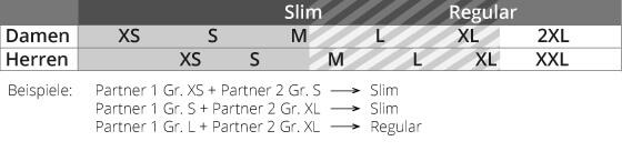 Slim oder Regular: Tabelle mit Übersicht zu Größen für Ruckeli Trage